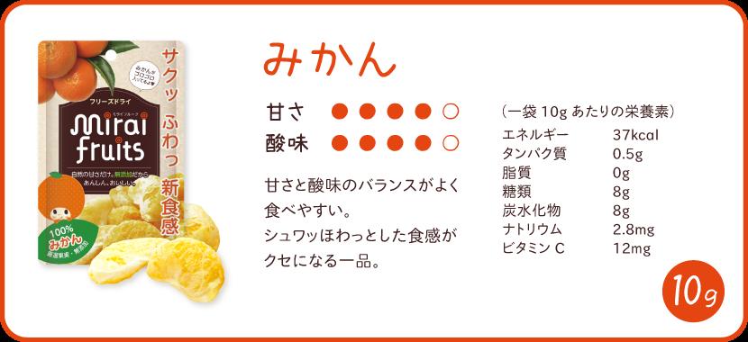 ミライフルーツ みかんの特徴