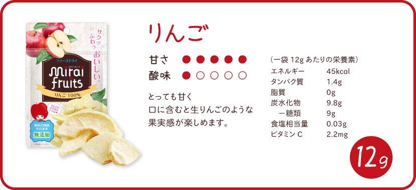 ミライフルーツ りんごの特徴