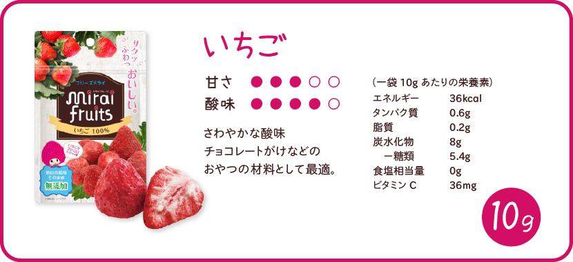 ミライフルーツ いちごの特徴